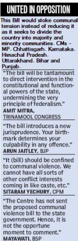 All against Communal Violence Bill