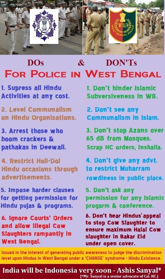 Stop West Bengal Officials from Promoting Cow Slaughter