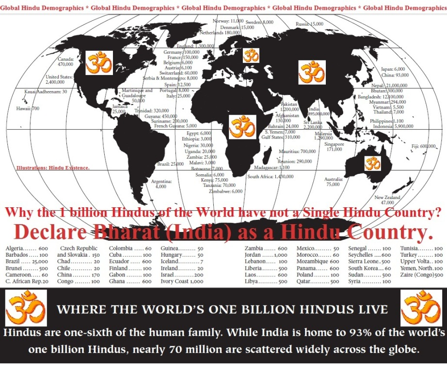 Declare Bharat as a Hindu Country