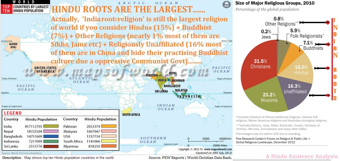 INDIAN HINDU ROOTS RELIGION IS THE OLDEST LARGEST RELIGION OF - 3 largest religions