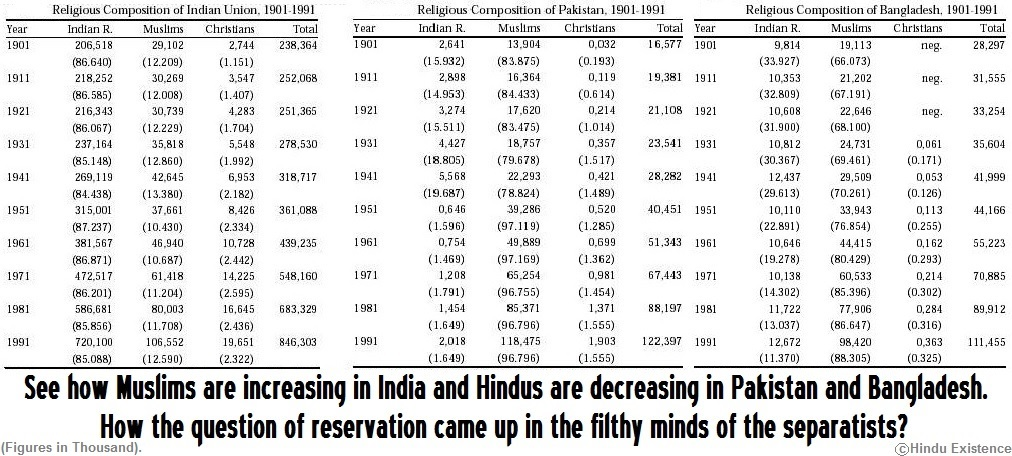 Muslims are increasing in India