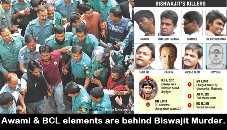 BCL members behind the Biswajit Killing