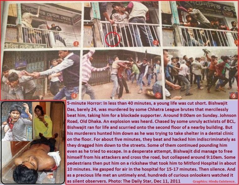 Biswajit Murder