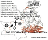 THe Sword of Islam in Pakistan