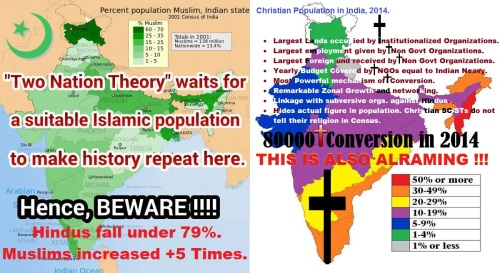 Islam-Christianity-Aggression-in-India