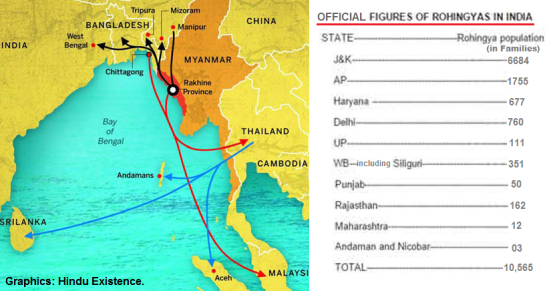 rohingyas-in-india