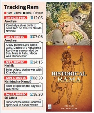 Tracking the dates of Lord Rama