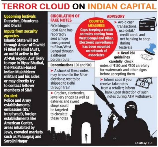 Terror Cloud in Indian Capital