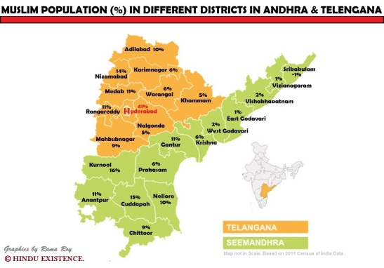 Muslim Pululation in Andhra and Telengana
