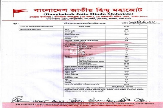 bjhm-bd-persecution-list-in-2016