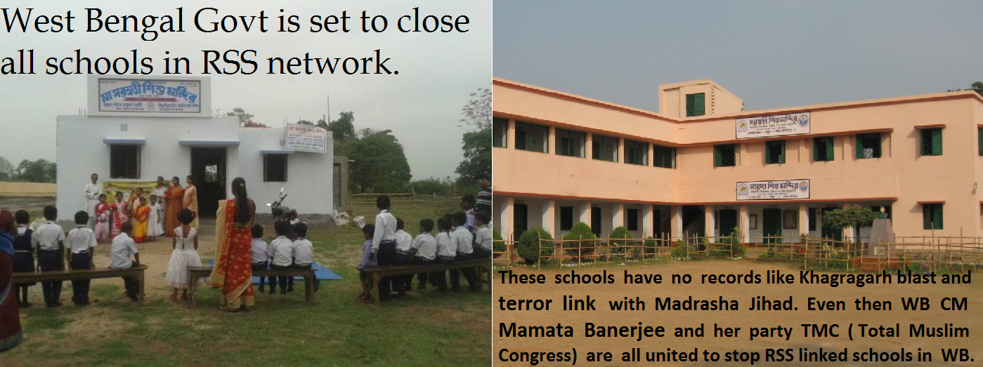 West bengal school location