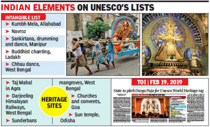 Kolkata's Durga Puja nominated for Unesco list of Cultural